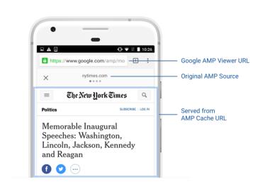 google amp url