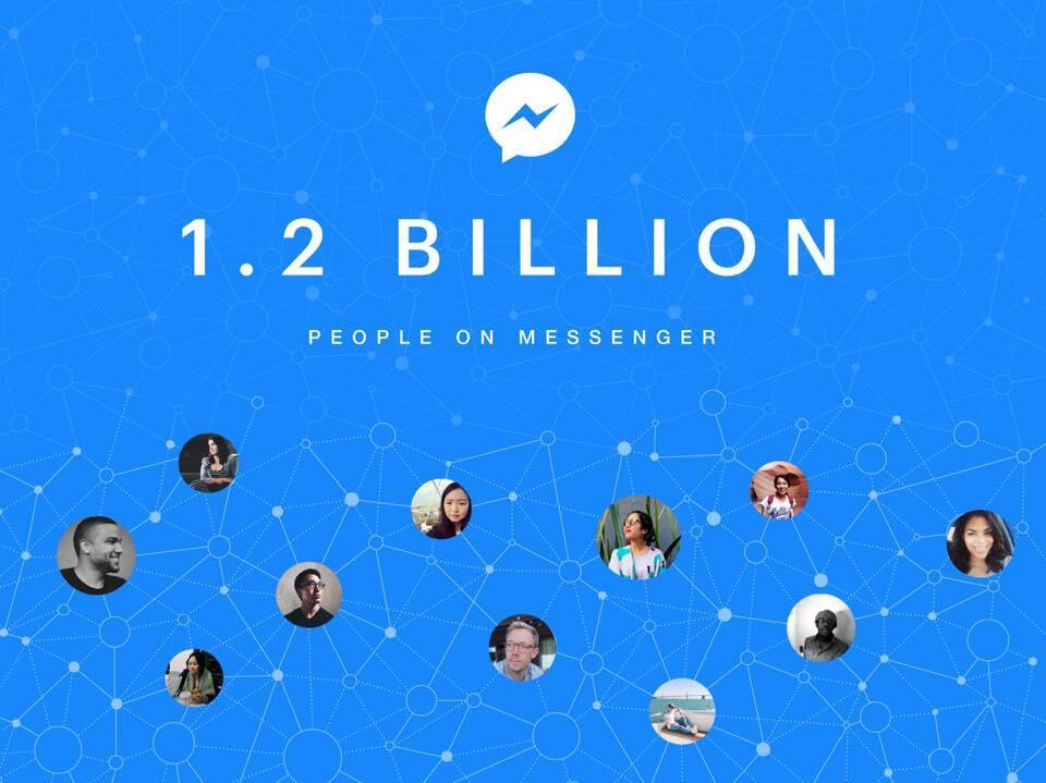 Facebook Messenger zieht mit WhatsApp gleich und hat jetzt 1,2 Milliarden Nutzer