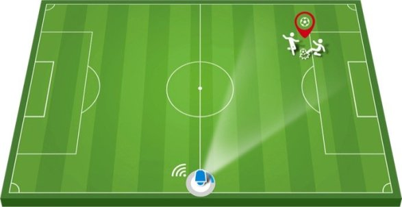 Fussballplatz Soccerwatch