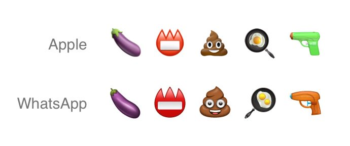 Apple Whatsapp Emoji Comparison Emojipedia 2