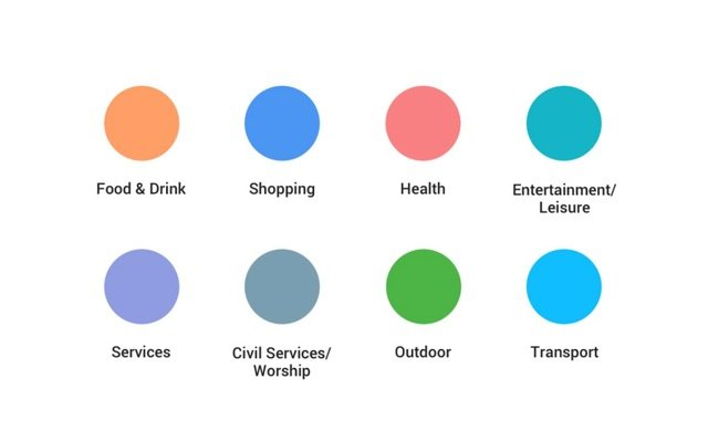 Google Maps Farben