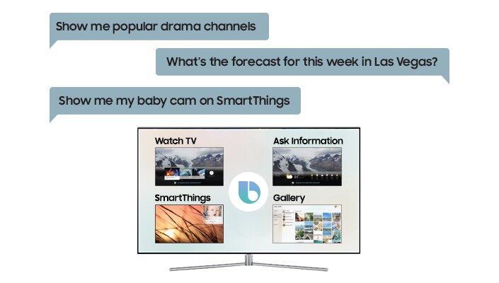 Samsung Smart Tv 2018 Bixby