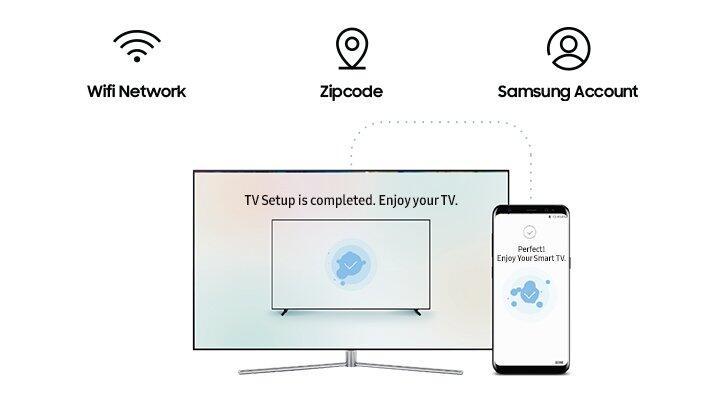 Samsung Smart Tv 2018 Smartphone