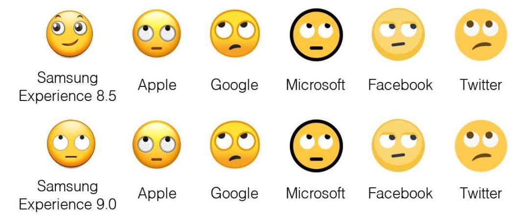 Emojis Vergleich