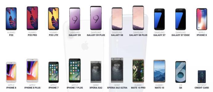 Hotspot 3d Phones