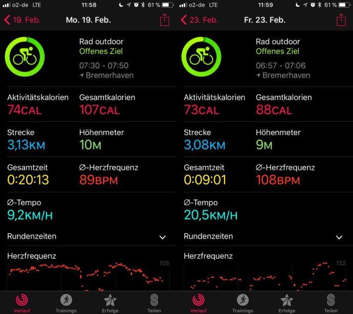 Vanmoof Electrifieds Apple Watch Aktivitäten