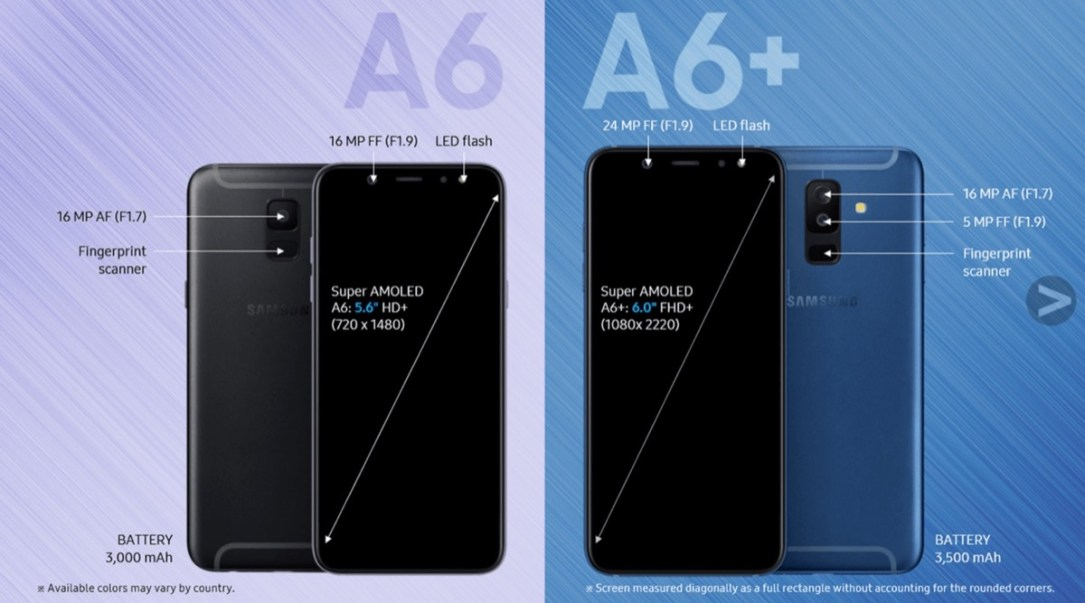 Galaxy A6 Display