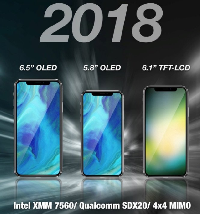 Iphone 2018 Lineup Modems