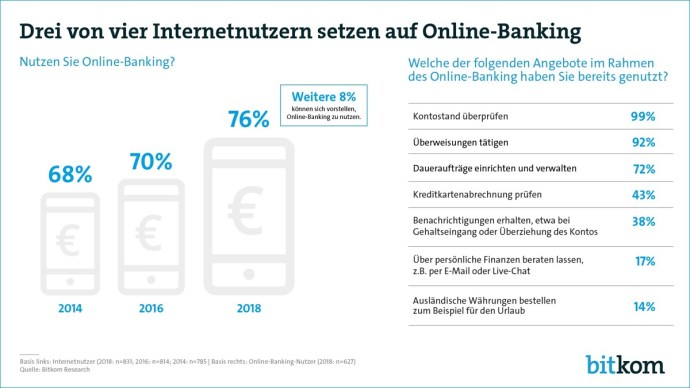 180504 Banking Pk Chart2 Pg