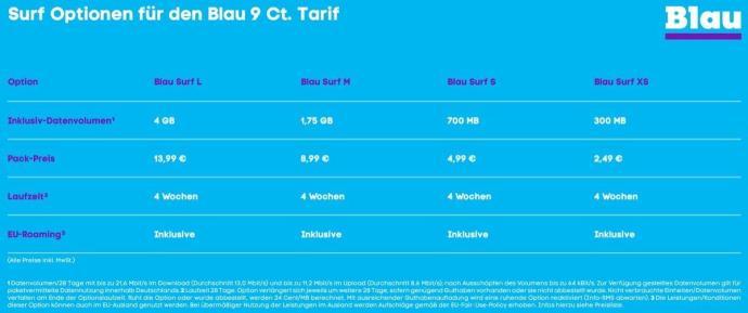 Tarifuebersicht Blau 9 Cent Tarif