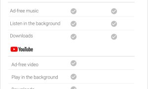 Youtube Music Abos