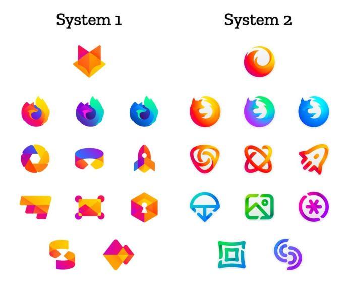 Mozilla Firefox Branding Neu System
