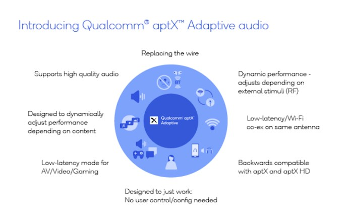 Aptx Adaptive Qualcomm