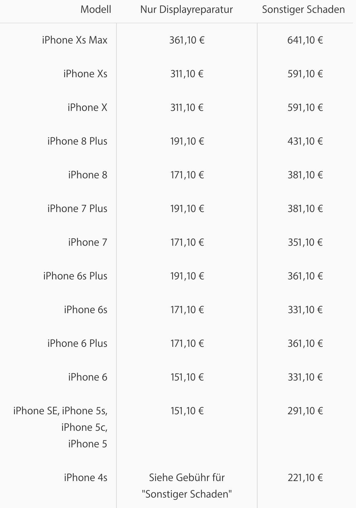 Iphone Serviceleistungen