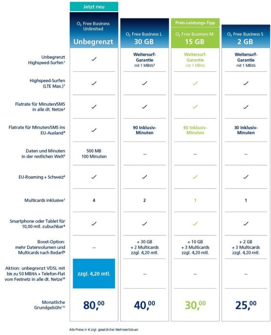 O2 Free Business Tariftabelle Unlimited Mit Fn
