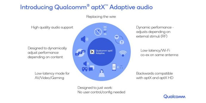 Qualcomm Aptx Adaptive 1