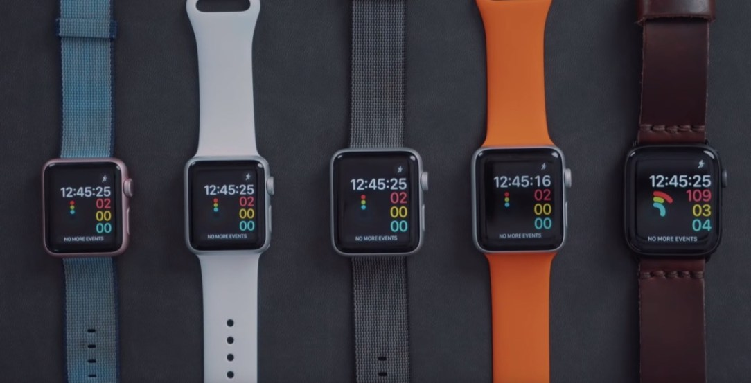 Apple Watch Series Vergleich Alle