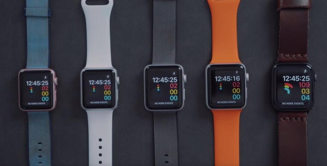 Apple Watch Series Vergleich Alle