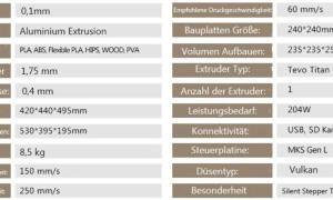 Tevo Flash Technische Details