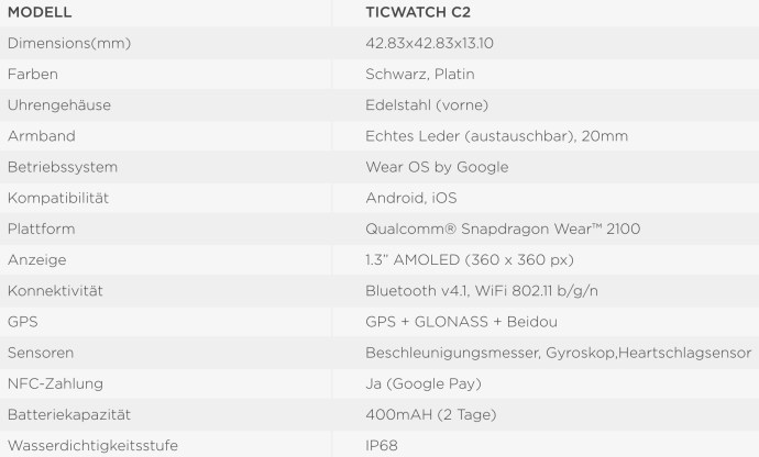 Ticwatch C2 Spezifikationen