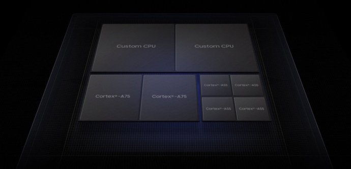 Samsung Exynos 9820 Cpus