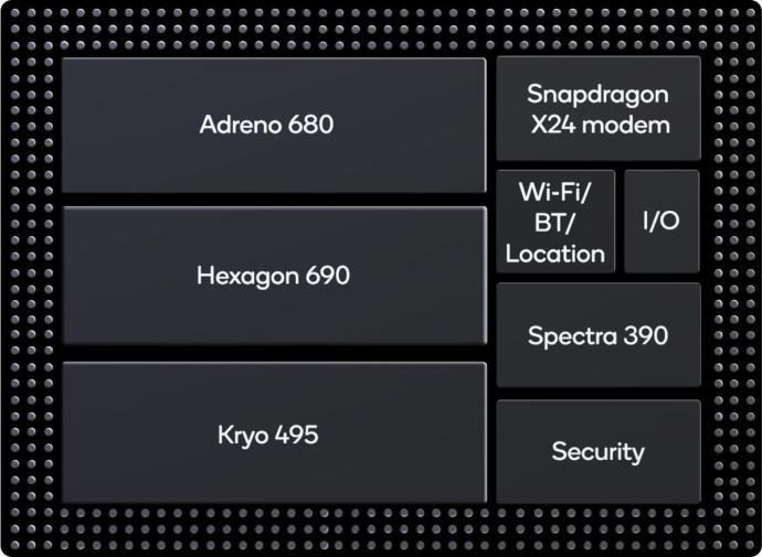 Snapdragon 8cx Aufbau