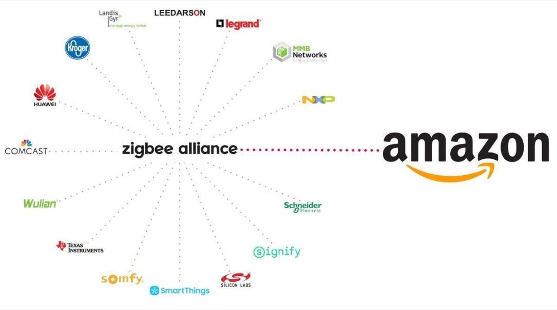 Amazon Zigbee