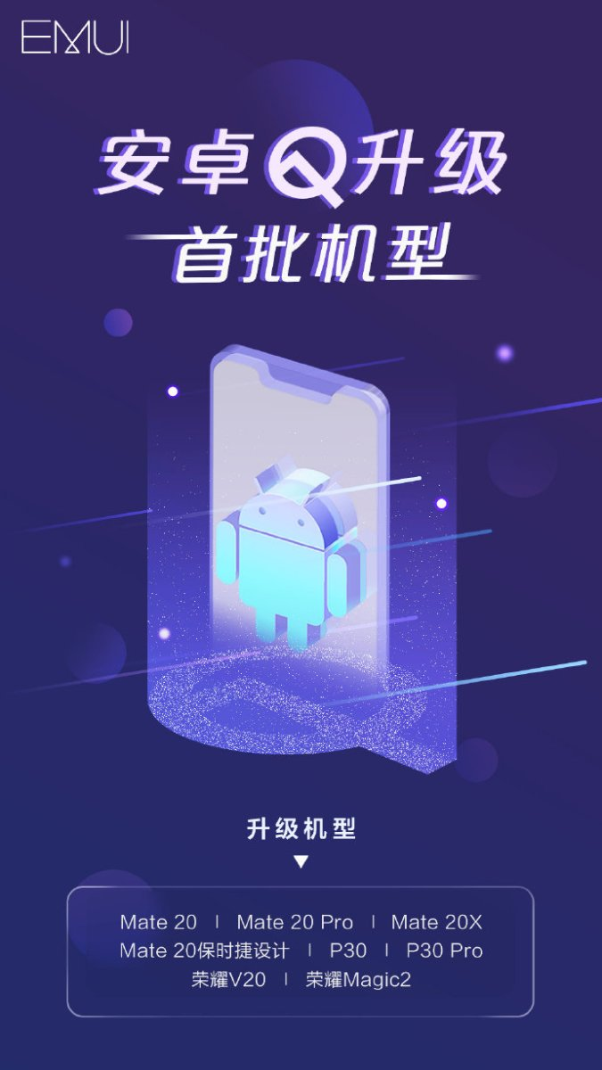 Huawei Emui Android Q Update