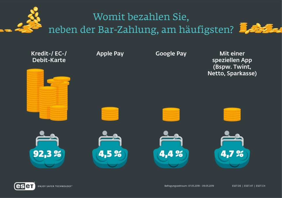 Infografiken Mobile Payment Print 01