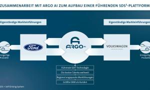 Ford Und Volkswagen Weiten Weltweite Kooperation Auf Autonomes F