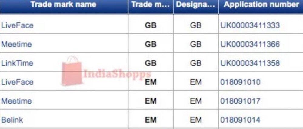 Huawei Namen Neu Patente