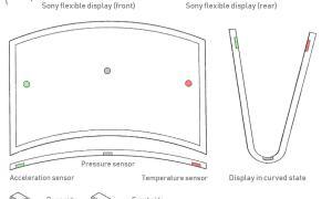 Sony Xperia Faltbar Patent