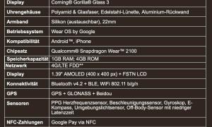 Ticwatach Pro 4g Lte Spezifikationen