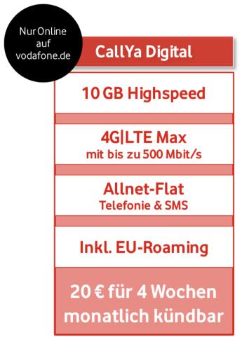 Callya Digital Tarif 2019