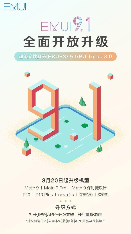 Huawei Honor Emui 9.1 Update