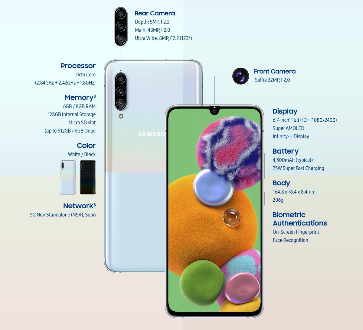 Samsung Galaxy A90 5g Specs