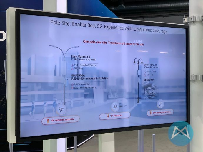 Huawei Pole Site