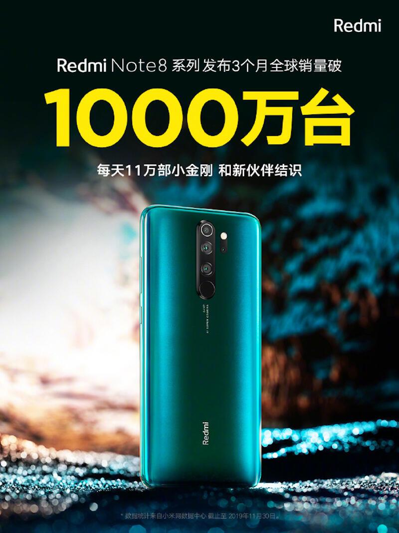 Xiaomi Redmi 10 Millionen