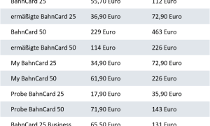 Tabelle Bc Data