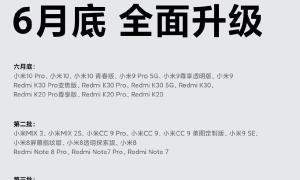 Xiaomi Miui 12 Liste China