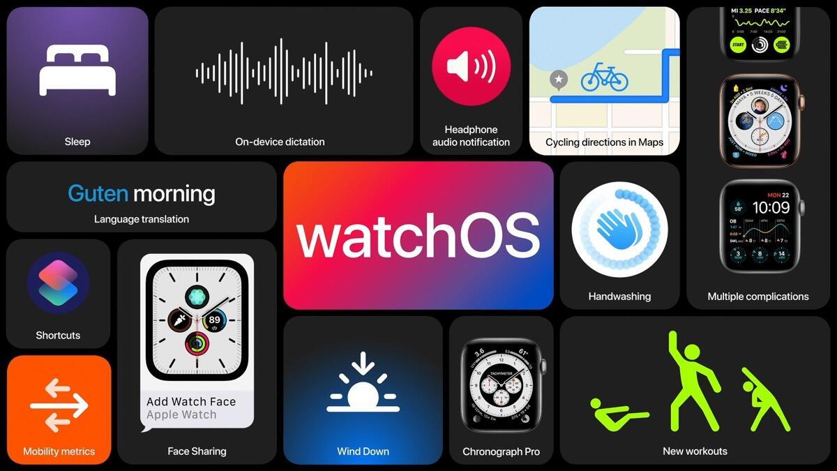 Apple Watchos 7 Funktionen