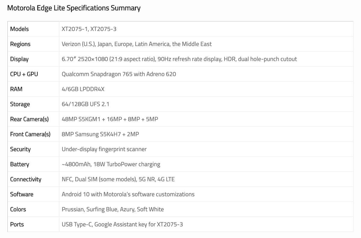 Motorola Edge Lite Specs