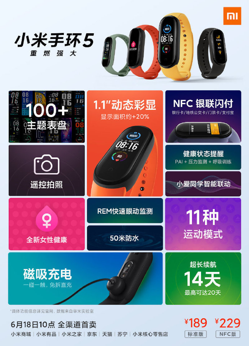 Xiaomi Mi Band 5 Highlights China