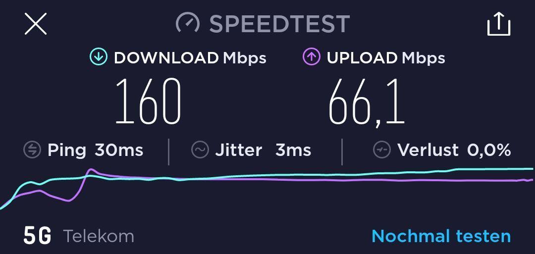 5g Speedtest Telekom Ulm