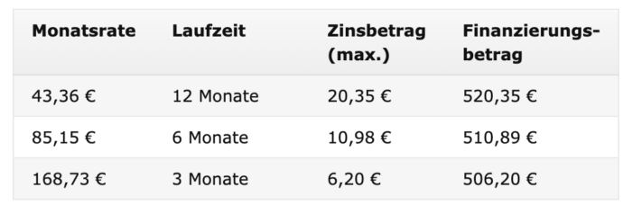 Finanzierung 500 Eur