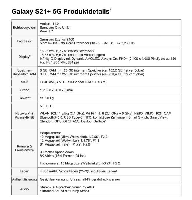 Samsung Galaxy S21 Plus Specs