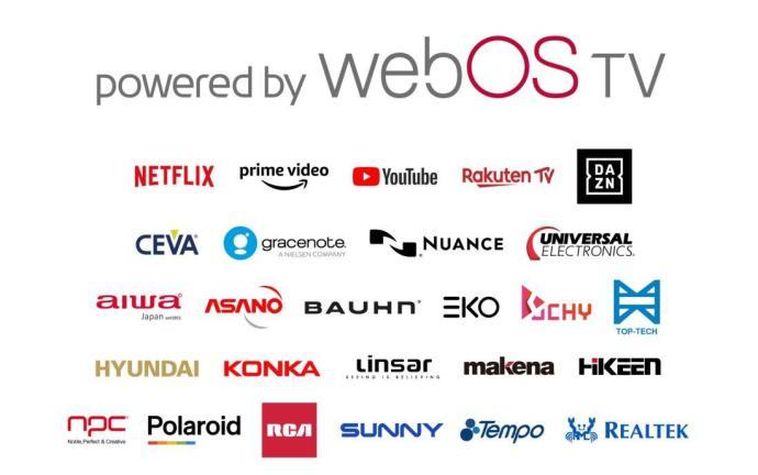 Lg Webos Tv Dienste
