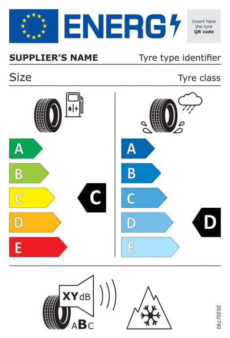 21039 Ps Energylabels Tyres