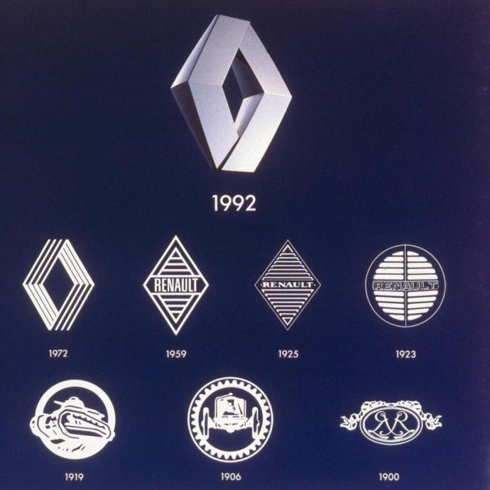 Renault Logos Geschichte