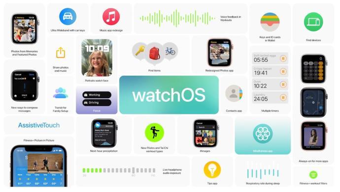 Apple Watchos 8 Funktionen